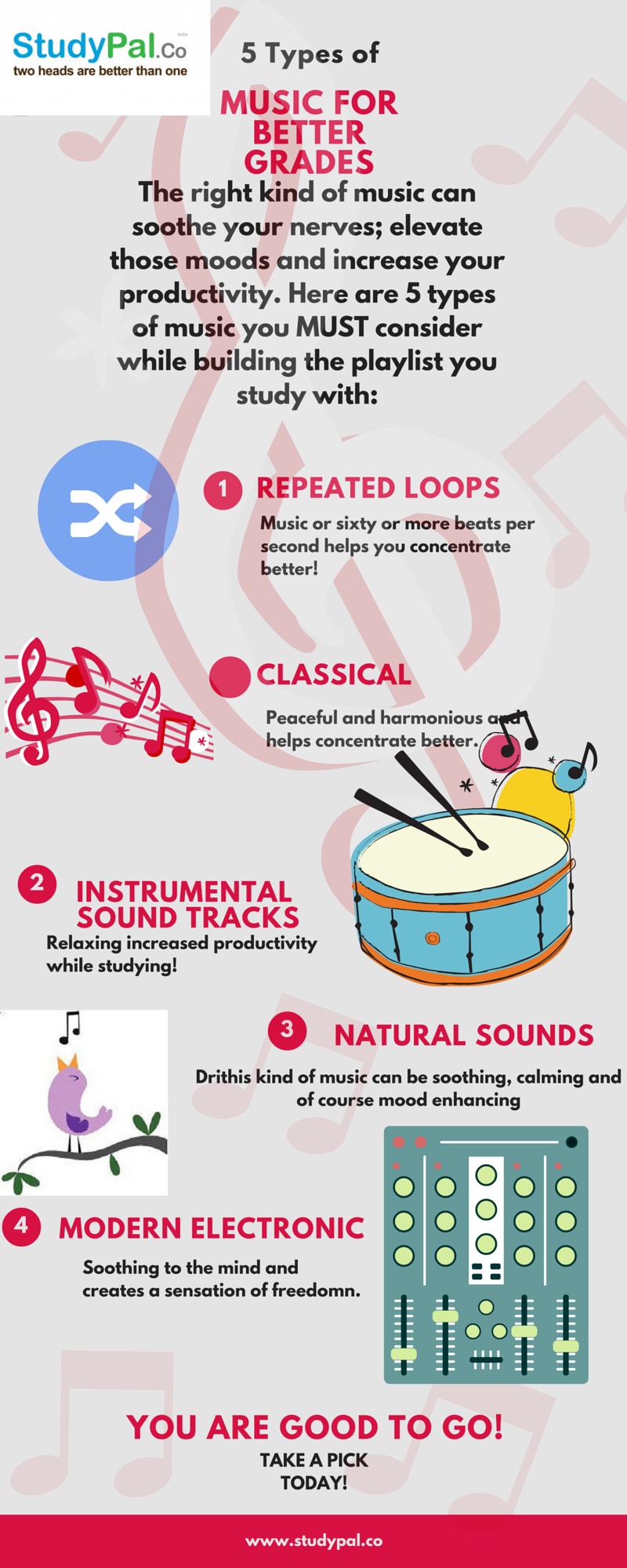 music info(1)