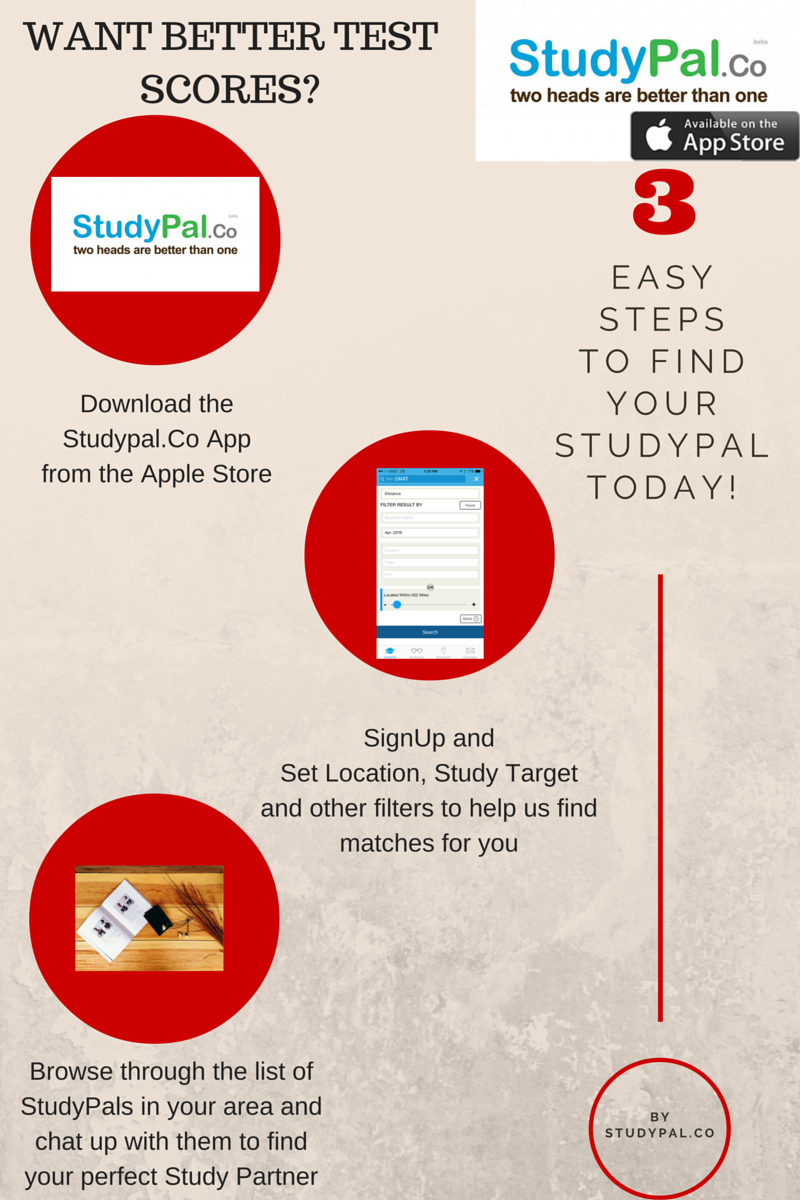 3step guide to using the studypal.co app